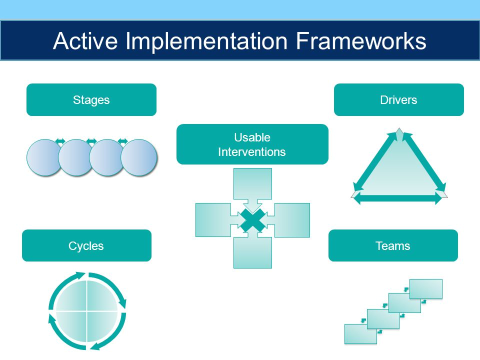 Active Implementation Frameworks