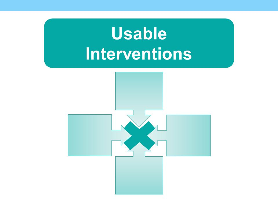 Usable Interventions
