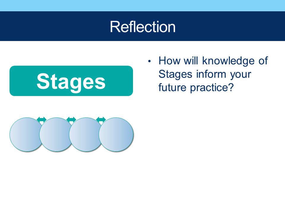 Reflection How will knowledge of Stages inform your future practice Stages