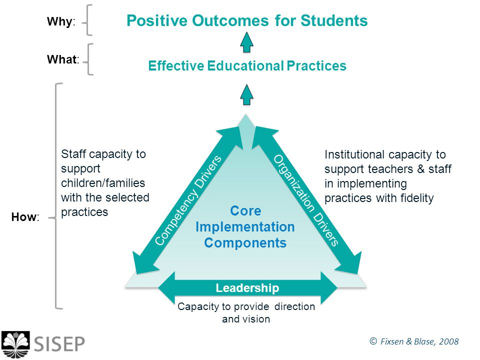 Positive Outcomes for Students