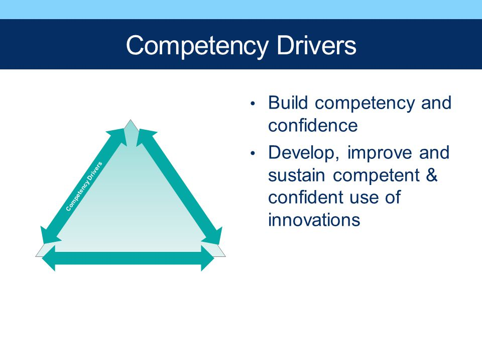 Competency Drivers Build competency and confidence
