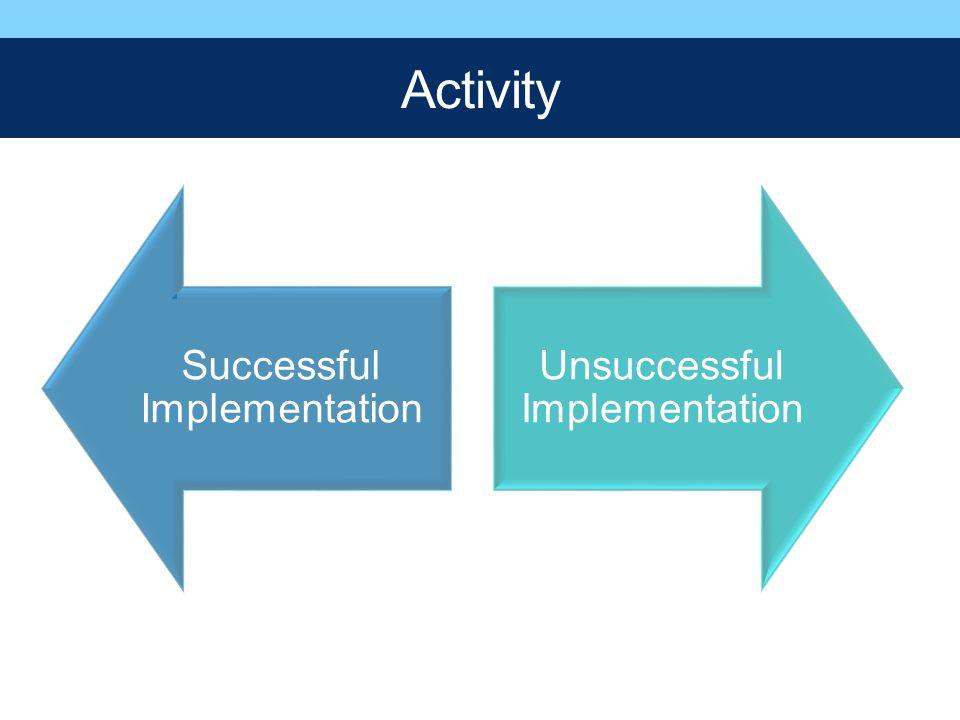 Activity Successful Implementation Unsuccessful Implementation