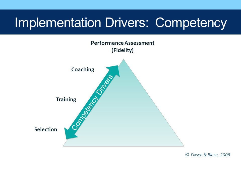 Implementation Drivers: Competency