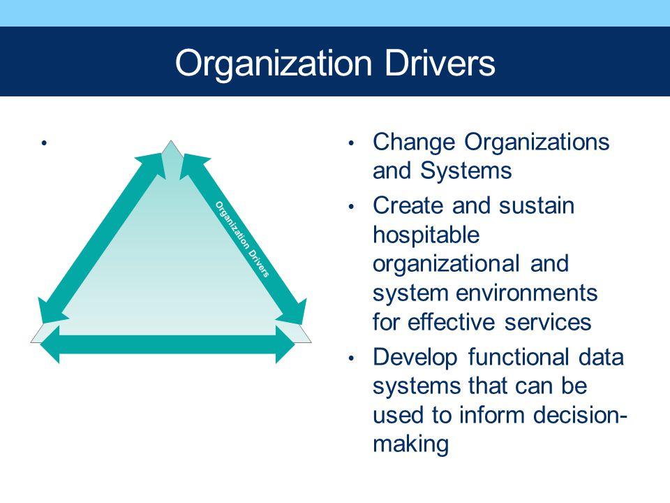 Organization Drivers Change Organizations and Systems