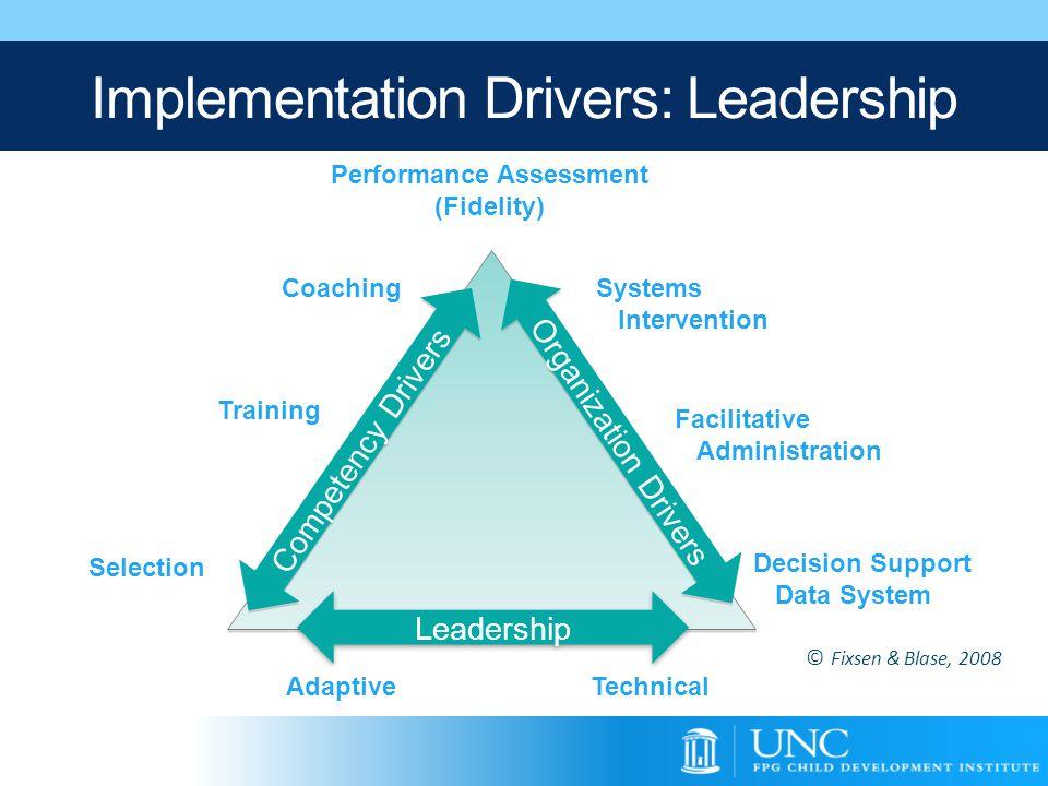 Implementation Drivers: Leadership
