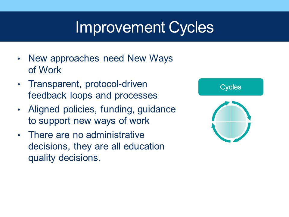 Improvement Cycles New approaches need New Ways of Work