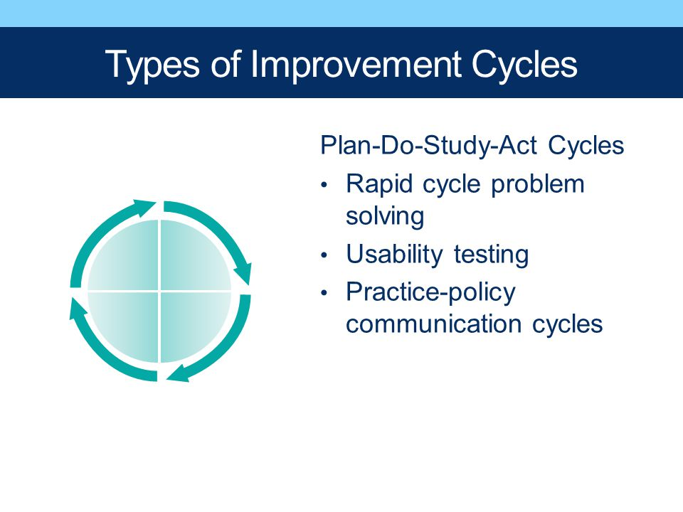 Types of Improvement Cycles