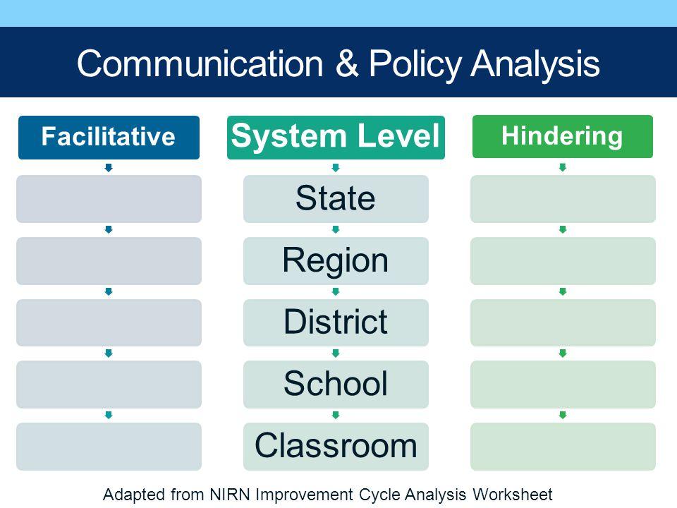 Communication & Policy Analysis