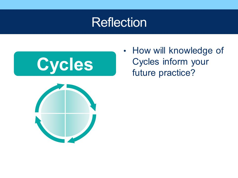 Reflection How will knowledge of Cycles inform your future practice Cycles