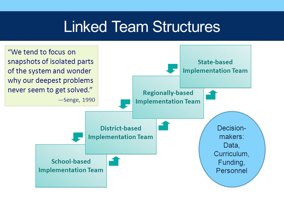 Linked Team Structures
