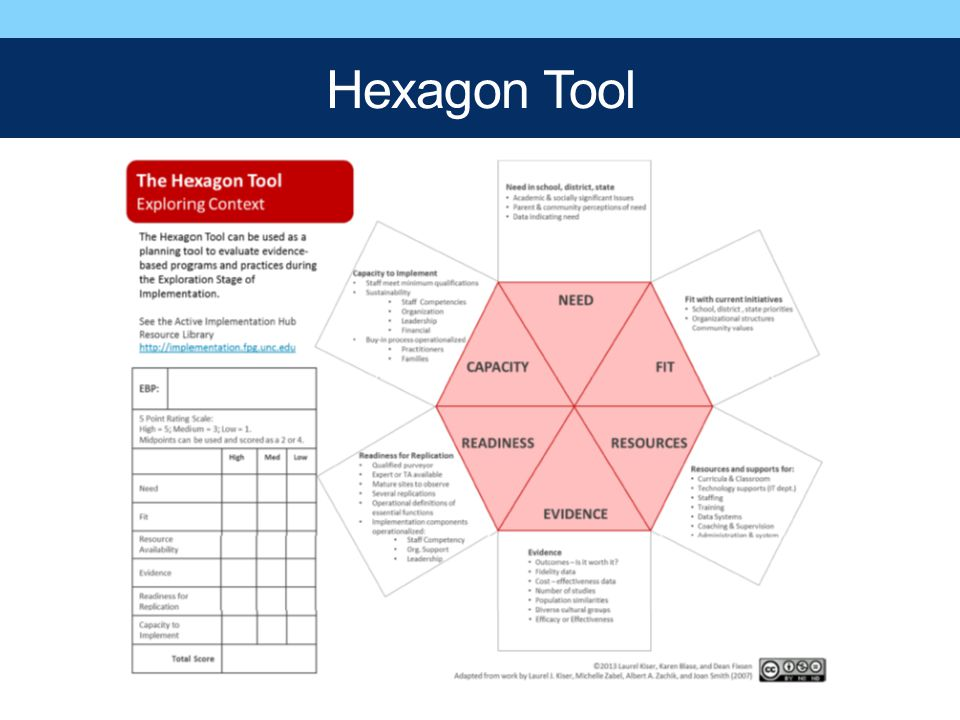 Hexagon Tool