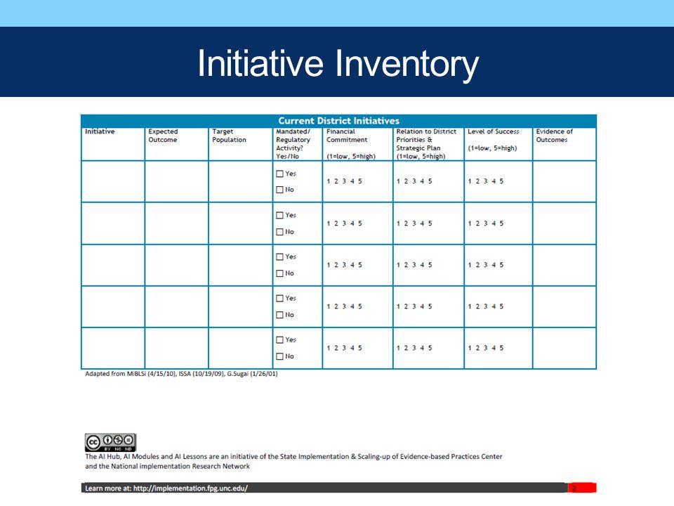 Initiative Inventory