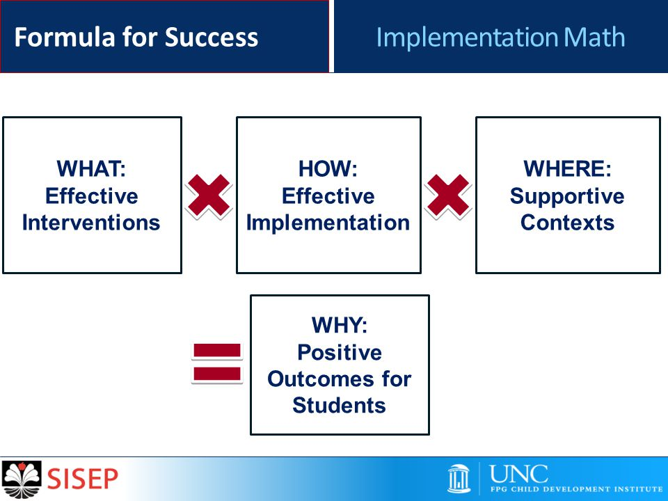 Formula for Success Implementation Math WHAT: Effective Interventions