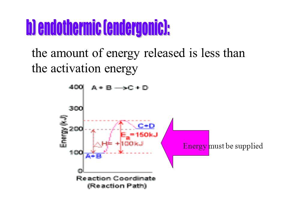 b) endothermic (endergonic):