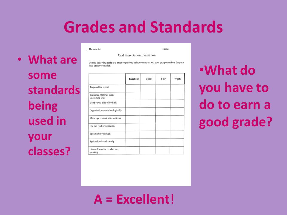 Grades and Standards What do you have to do to earn a good grade