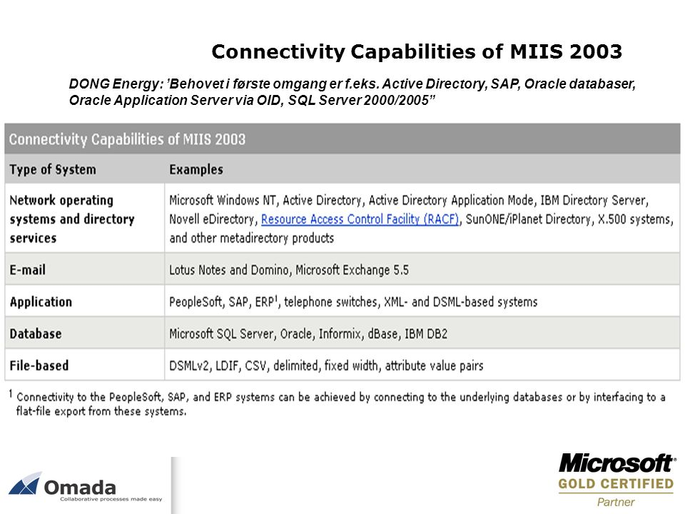 Connectivity Capabilities of MIIS 2003