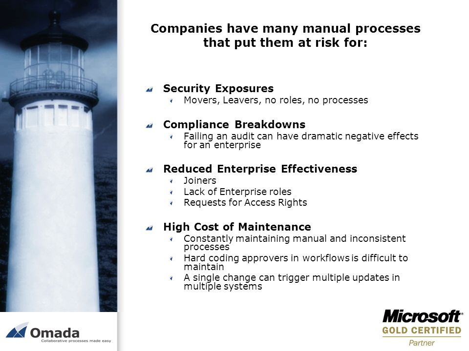 Companies have many manual processes that put them at risk for:
