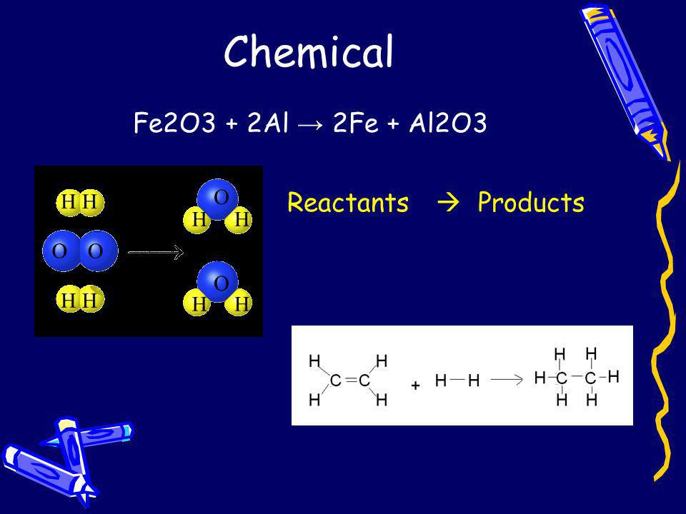 Chemical Fe2O3 + 2Al → 2Fe + Al2O3 Reactants  Products