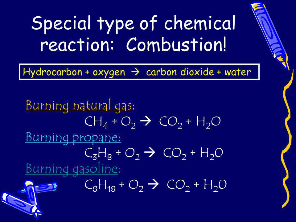 Special type of chemical reaction: Combustion!