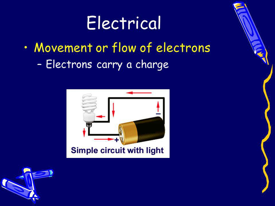 Electrical Movement or flow of electrons Electrons carry a charge