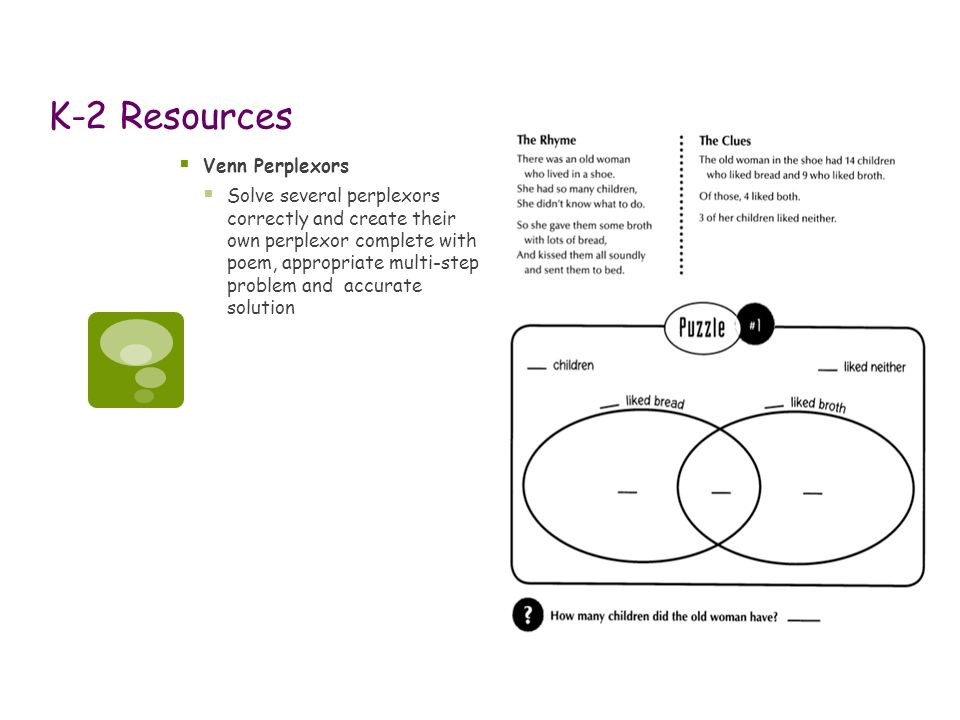 K-2 Resources Venn Perplexors
