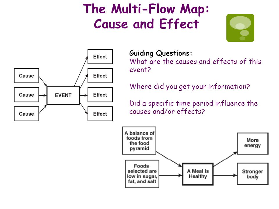 The Multi-Flow Map: Cause and Effect