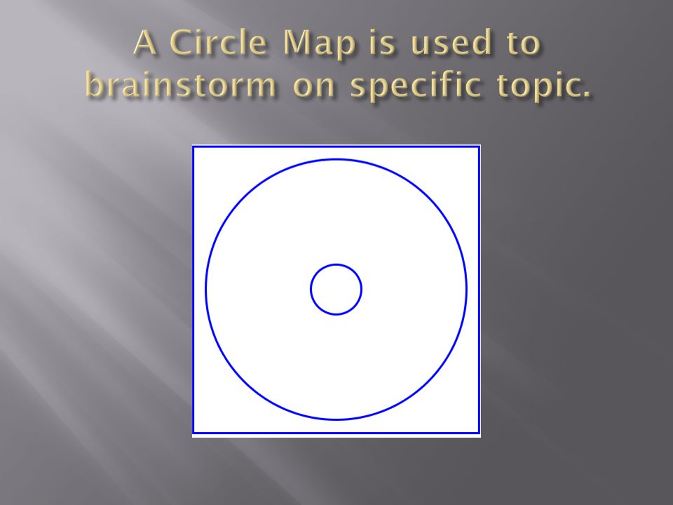 A Circle Map is used to brainstorm on specific topic.