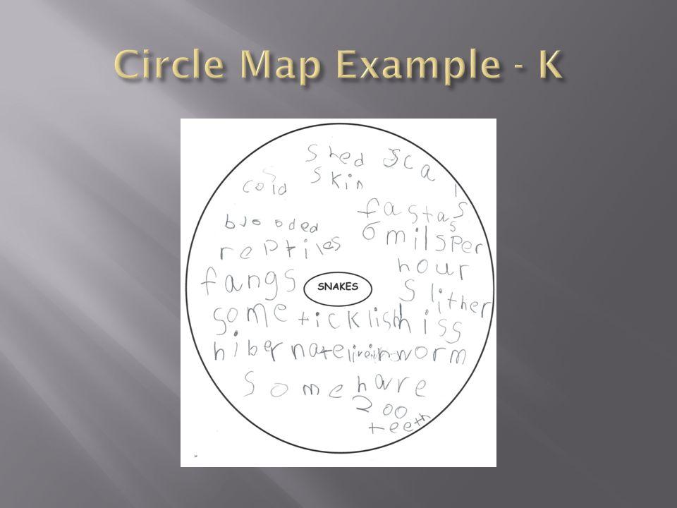 Circle Map Example - K