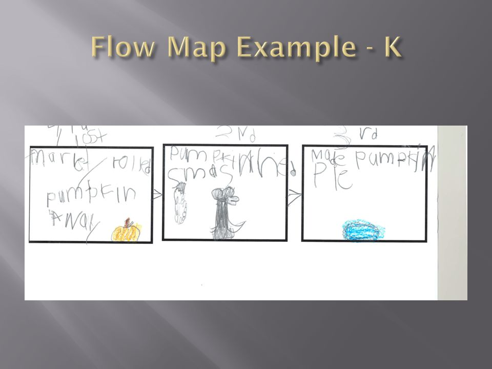Flow Map Example - K