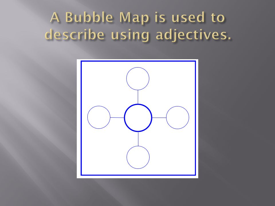 A Bubble Map is used to describe using adjectives.