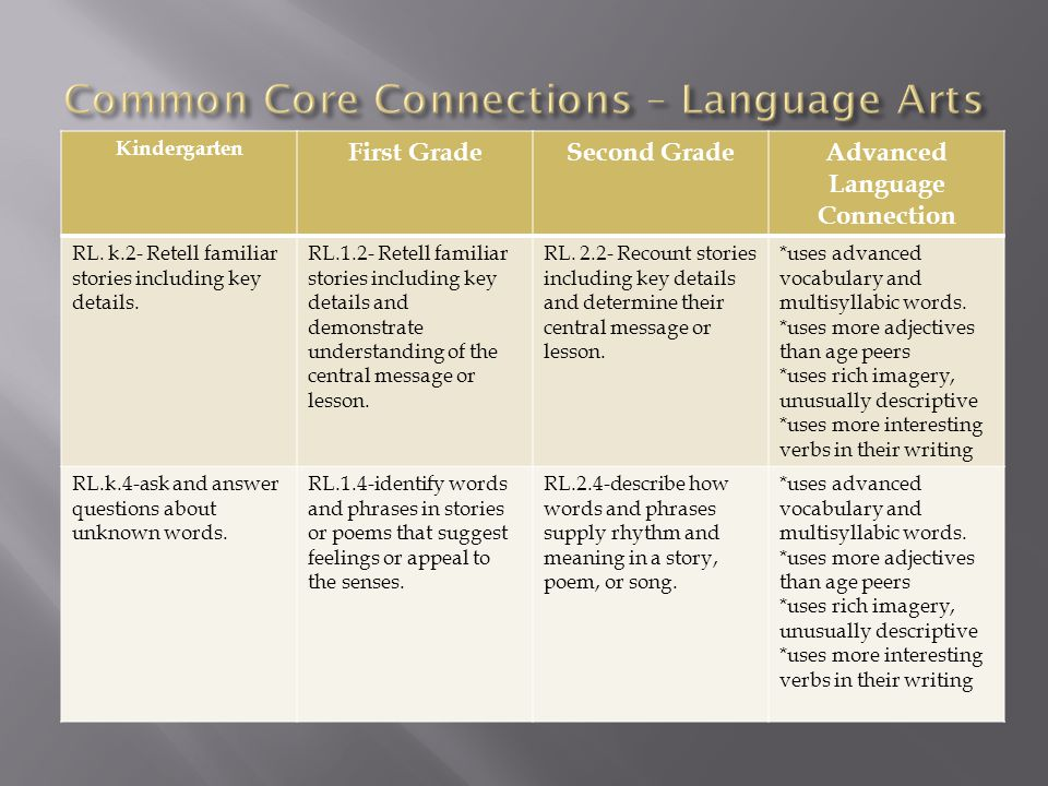 Common Core Connections – Language Arts