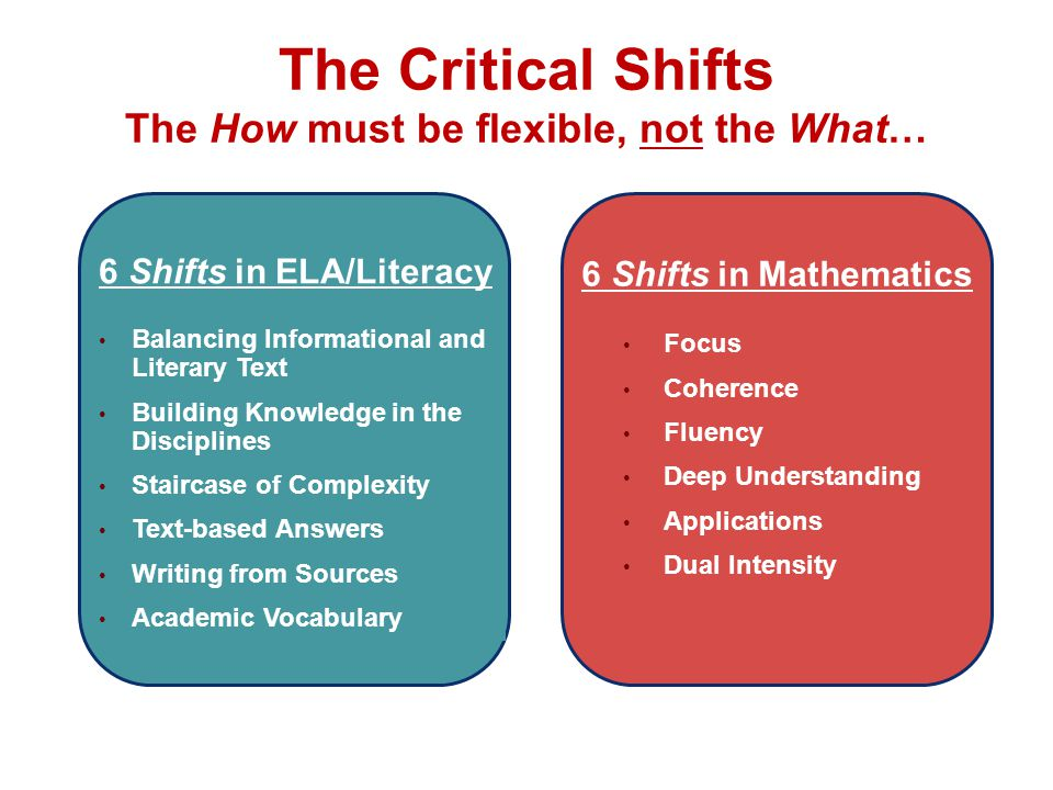 The Critical Shifts The How must be flexible, not the What…