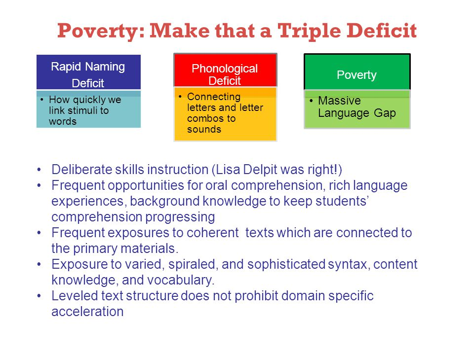 Poverty: Make that a Triple Deficit