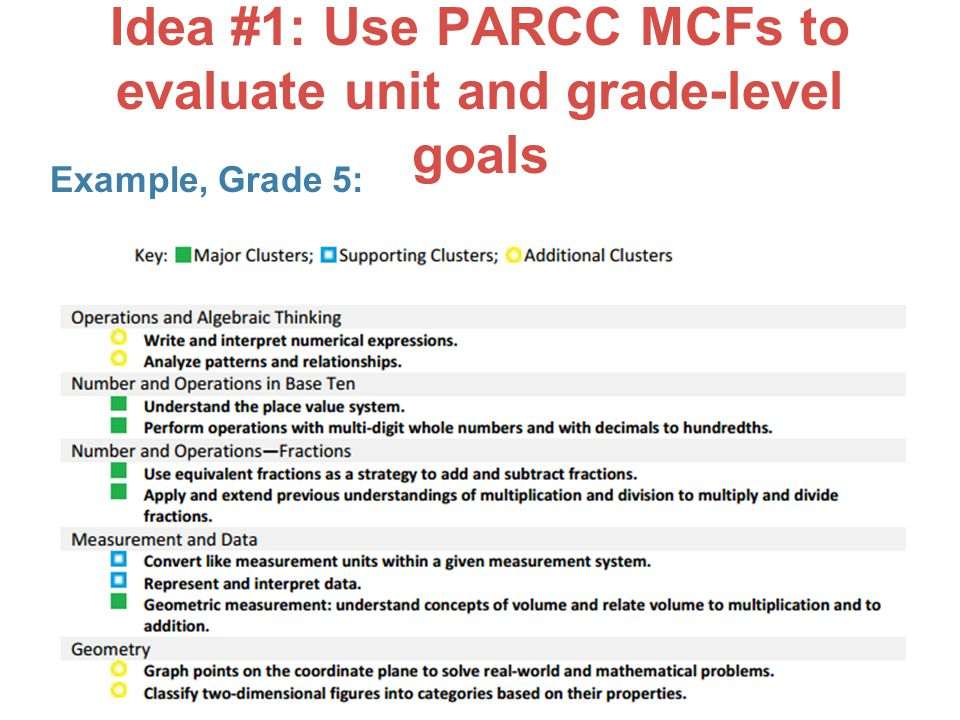 Idea #1: Use PARCC MCFs to evaluate unit and grade-level goals