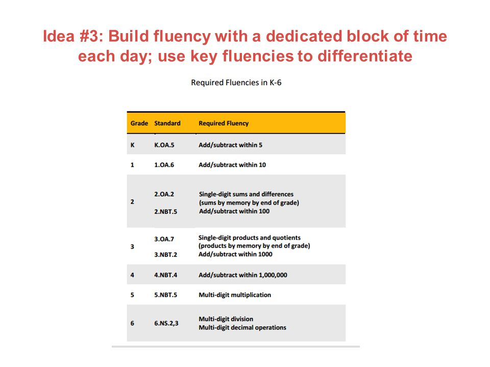 Idea #3: Build fluency with a dedicated block of time each day; use key fluencies to differentiate