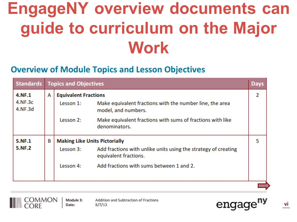 EngageNY overview documents can guide to curriculum on the Major Work