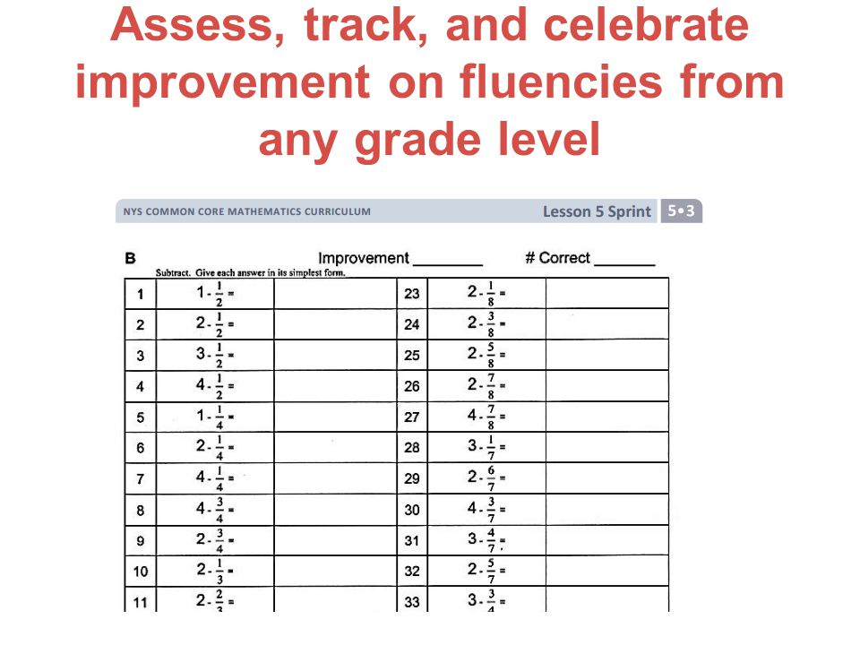Assess, track, and celebrate improvement on fluencies from any grade level