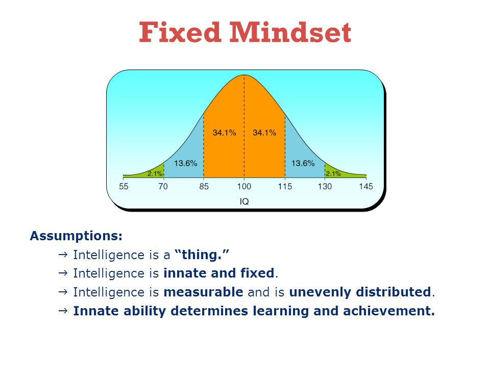 Fixed Mindset Assumptions: Intelligence is a thing.
