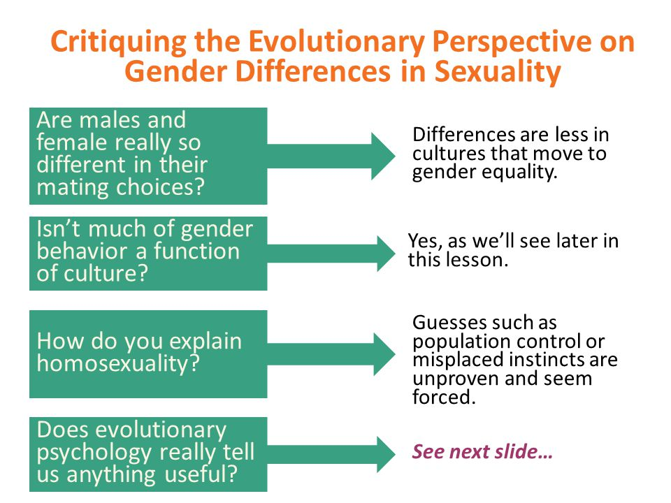 Critiquing the Evolutionary Perspective on Gender Differences in Sexuality
