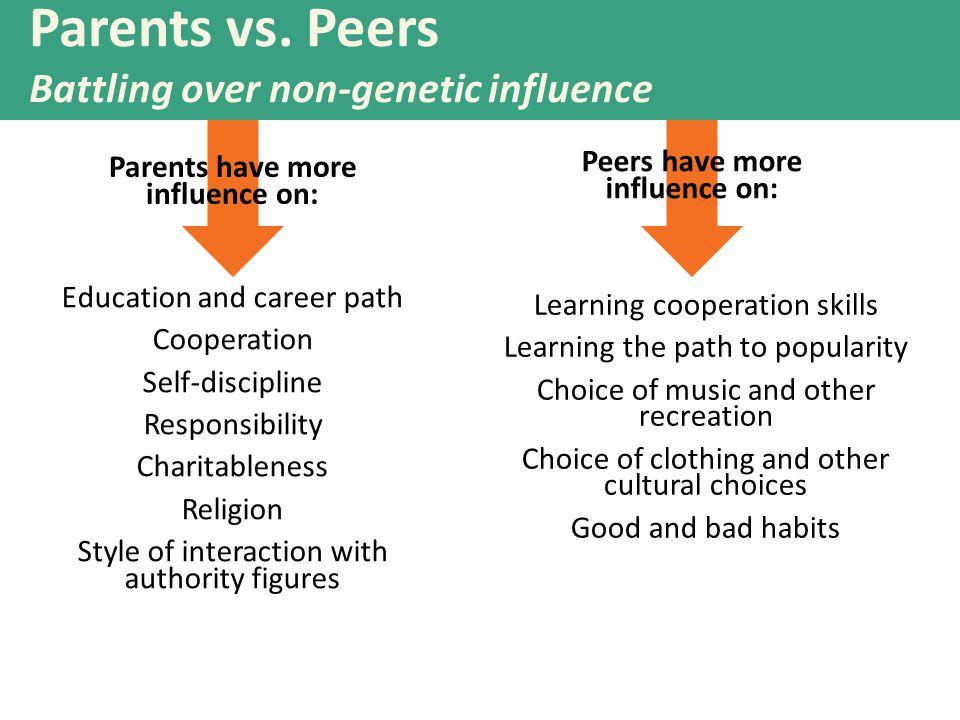 Parents vs. Peers Battling over non-genetic influence