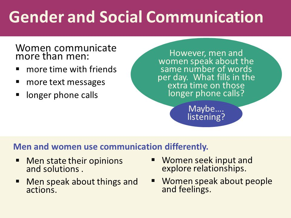 Gender and Social Communication