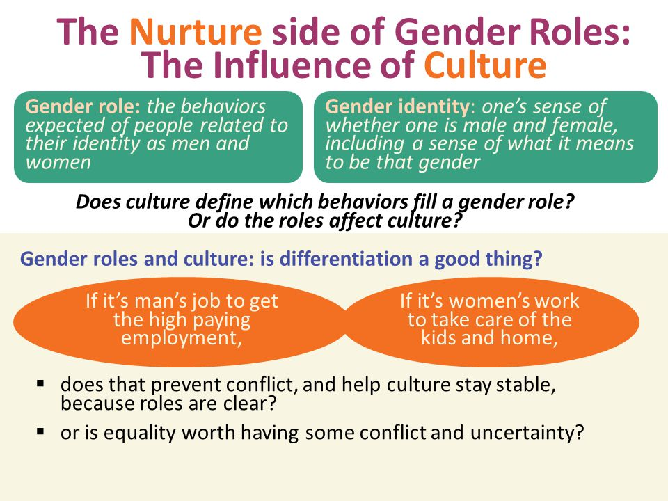 The Nurture side of Gender Roles: The Influence of Culture