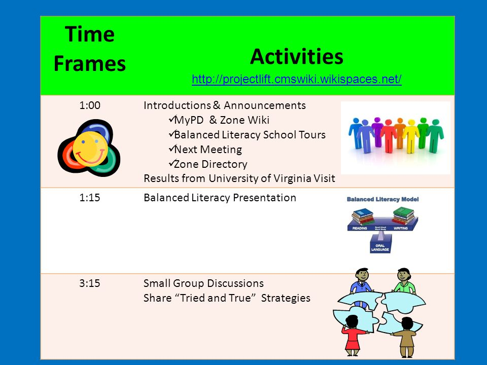 Time Frames Activities