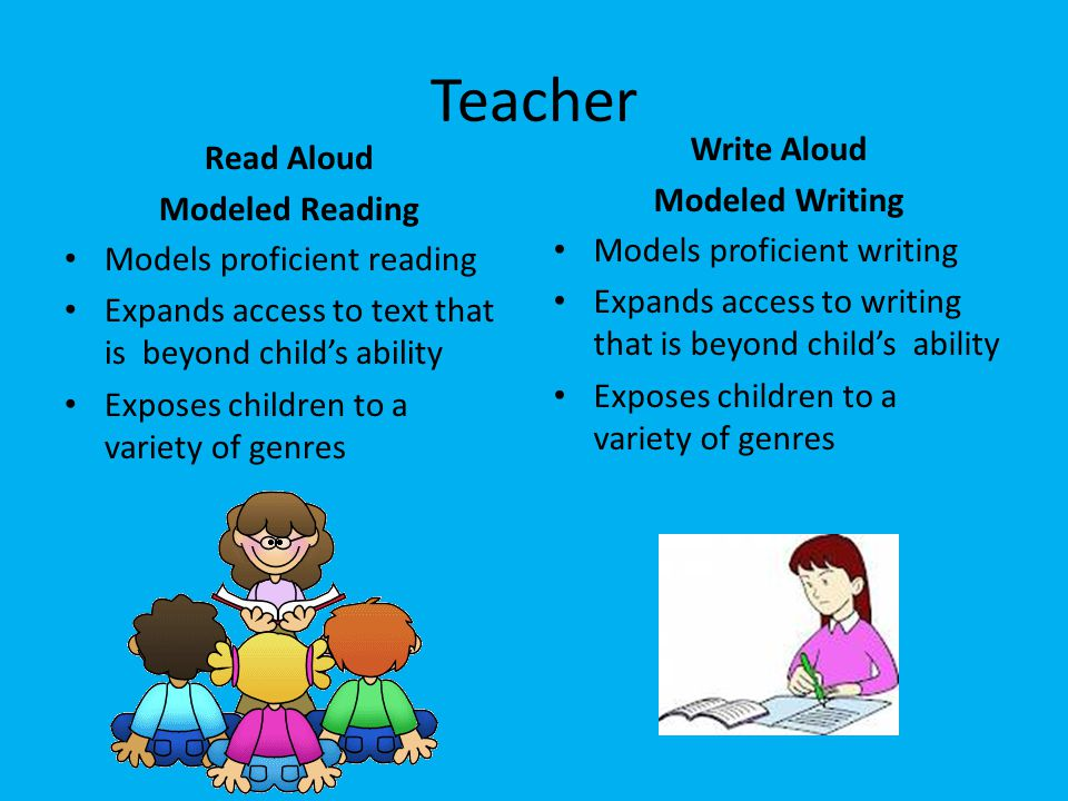 Teacher Write Aloud Read Aloud Modeled Writing Modeled Reading