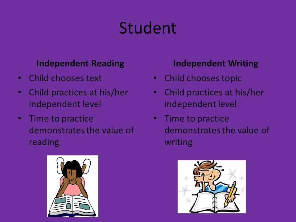 Student Independent Reading Independent Writing Child chooses text