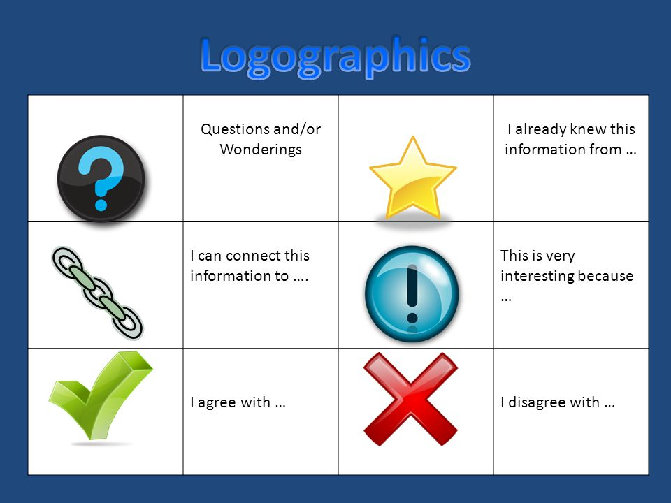 Logographics Questions and/or Wonderings