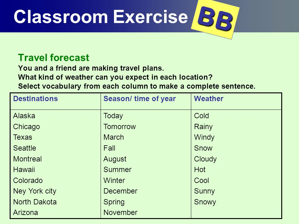 BB Classroom Exercise Travel forecast