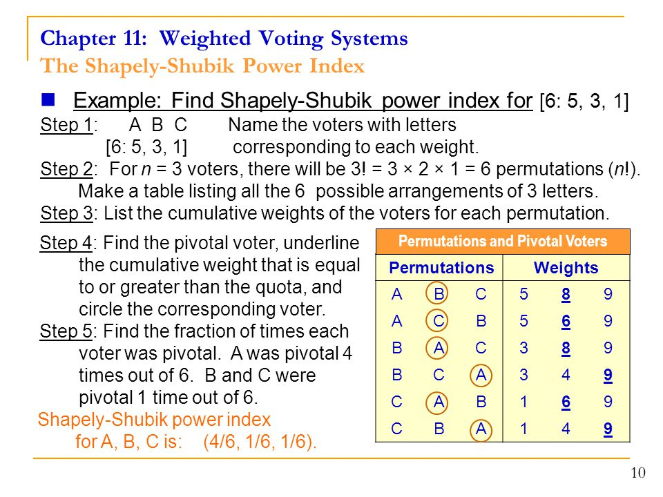 Chapter 11: Weighted Voting Systems The Shapely-Shubik Power Index