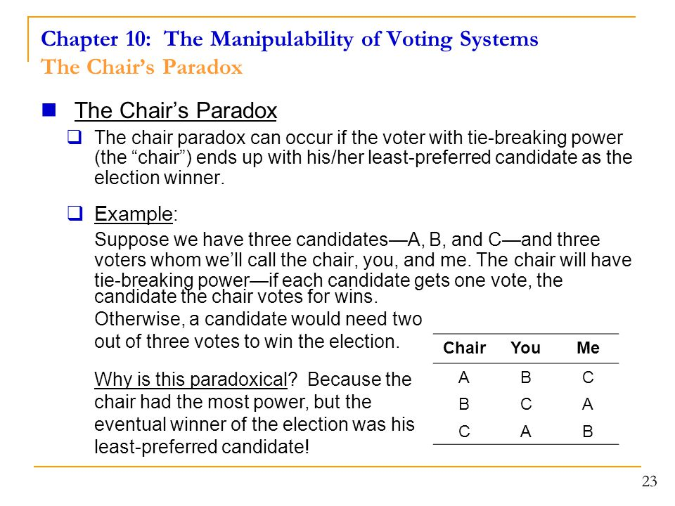 Chapter 10: The Manipulability of Voting Systems The Chair's Paradox