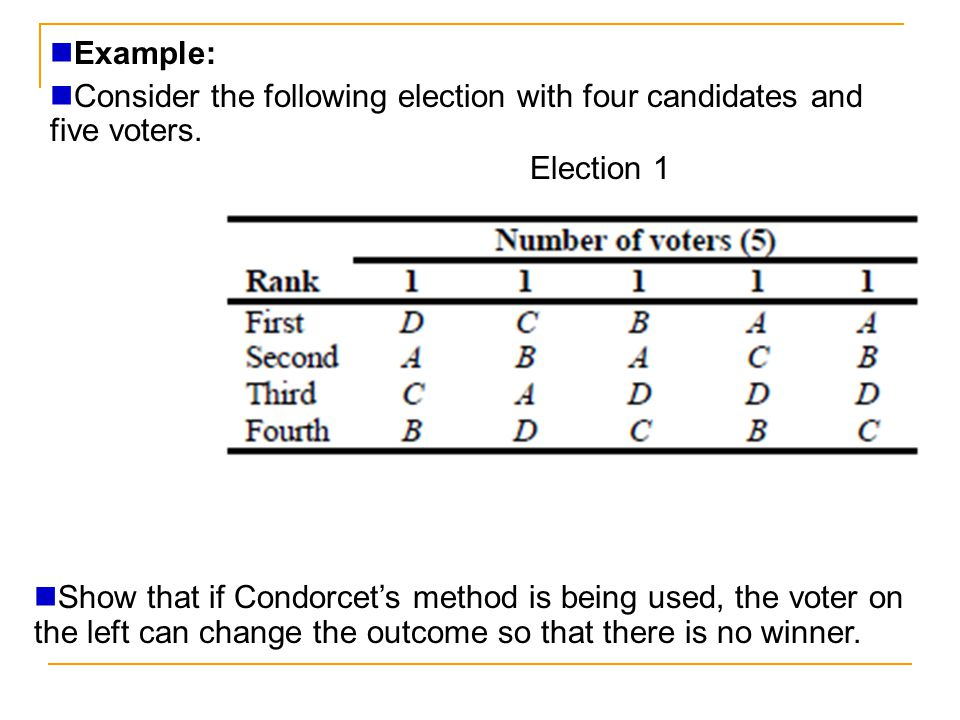 Example: Consider the following election with four candidates and five voters. Election 1.